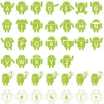 Cambiar el tipo de letra en Android